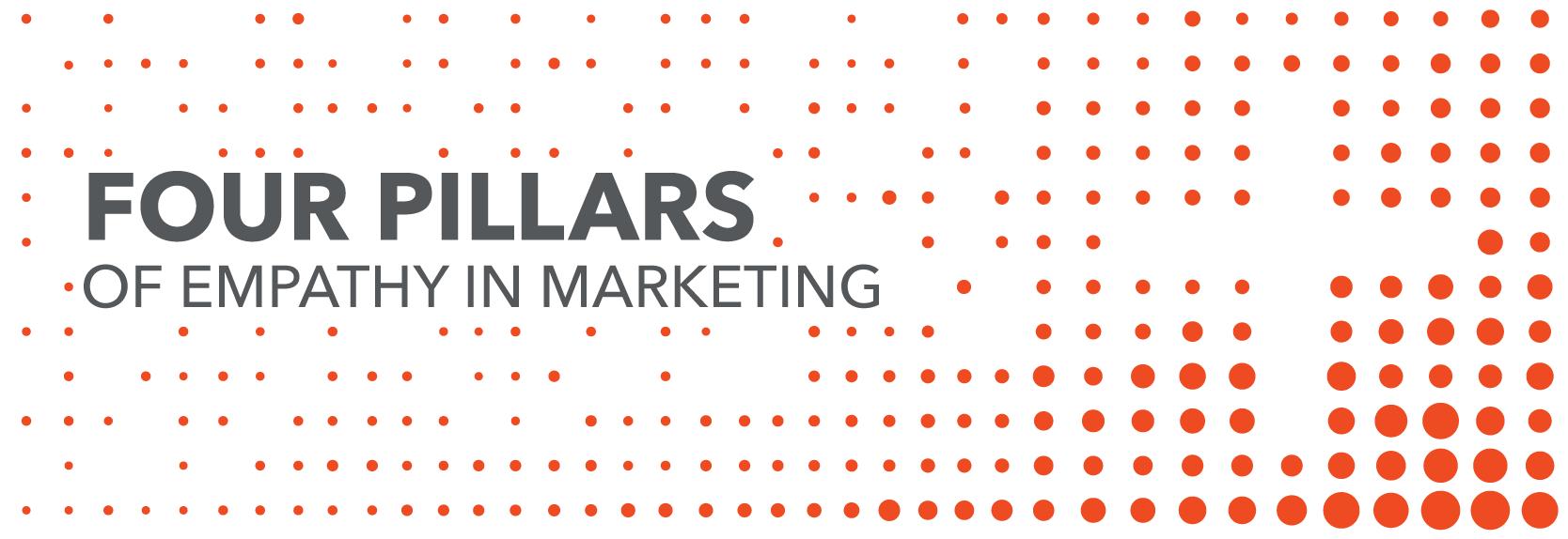 four pillars of empathy in marketing